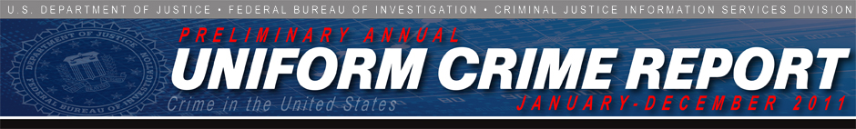 uniform crime report fbi Unit 2: uniform crime report the fbi is responsible to collect the data for the statistic of the uniform crime report (ucr) eight part 1 offenses, or major crimes.