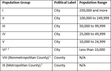 Table 13 Figure 2