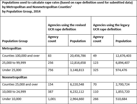 Table 14 Figure 1